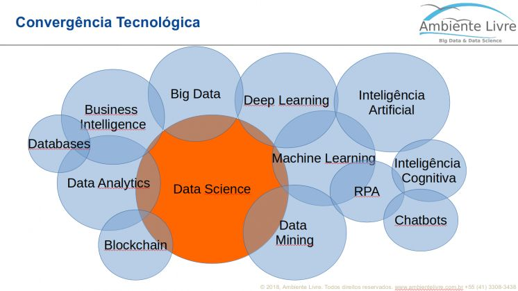 Consultoria em Big Data e Data Science